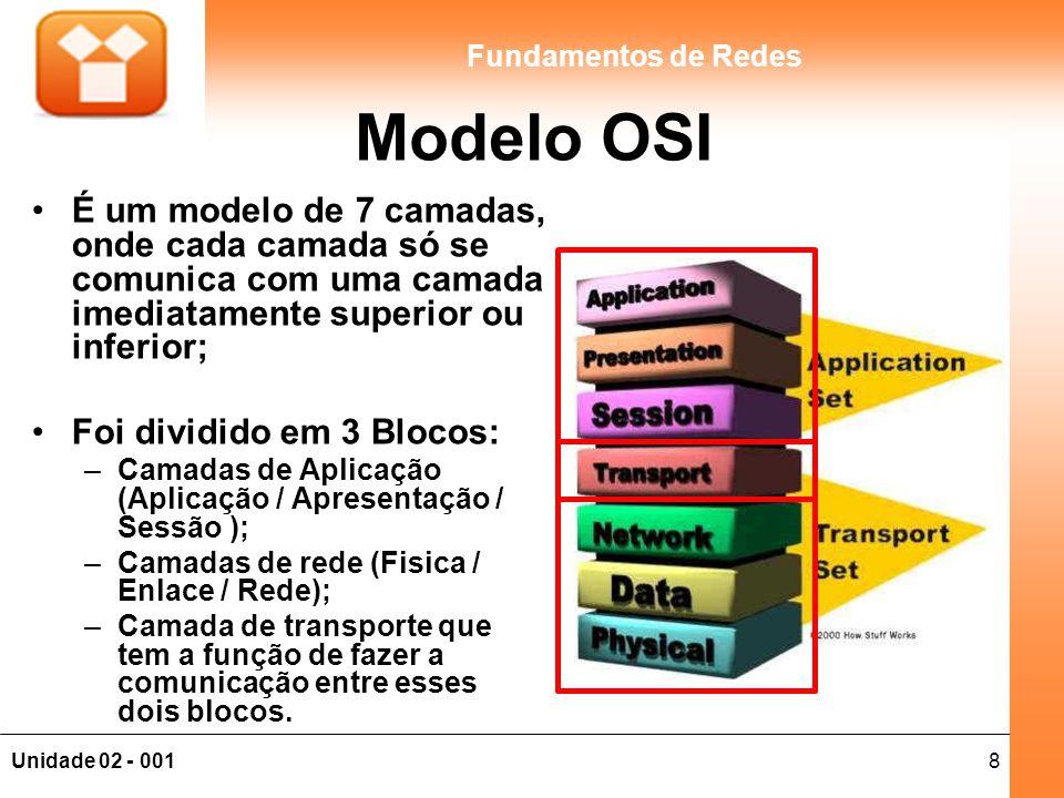 8Unidade 02 - 001 Fundamentos de Redes Modelo OSI É um modelo de 7 camadas, onde cada camada só se comunica com uma camada imediatamente superior ou i