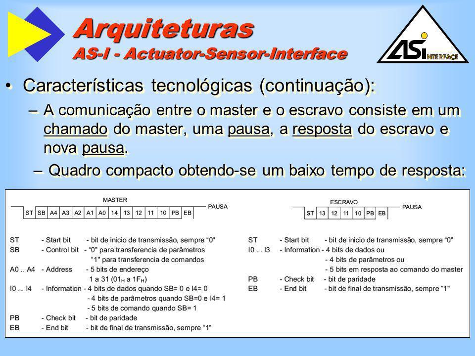 Arquiteturas AS-I - Actuator-Sensor-Interface Características tecnológicas (continuação):Características tecnológicas (continuação): –A comunicação en