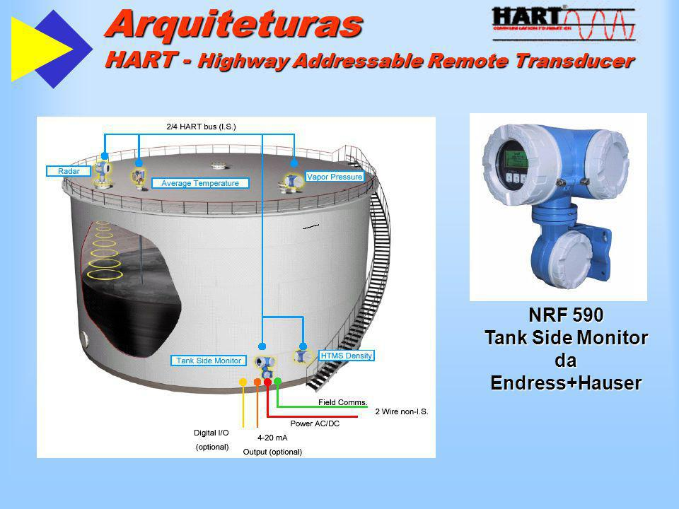 Arquiteturas HART - Highway Addressable Remote Transducer NRF 590 Tank Side Monitor da Endress+Hauser