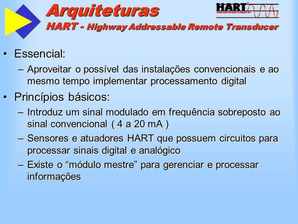 Arquiteturas HART - Highway Addressable Remote Transducer Essencial:Essencial: –Aproveitar o possível das instalações convencionais e ao mesmo tempo i