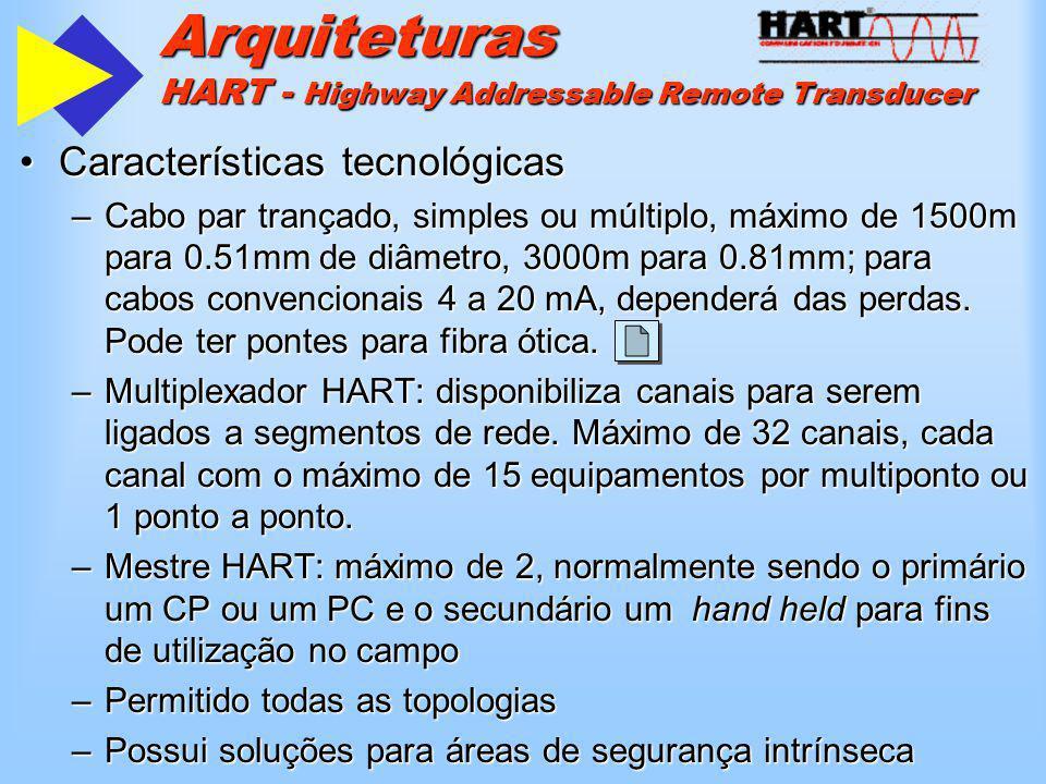 Arquiteturas HART - Highway Addressable Remote Transducer Características tecnológicasCaracterísticas tecnológicas –Cabo par trançado, simples ou múltiplo, máximo de 1500m para 0.51mm de diâmetro, 3000m para 0.81mm; para cabos convencionais 4 a 20 mA, dependerá das perdas.