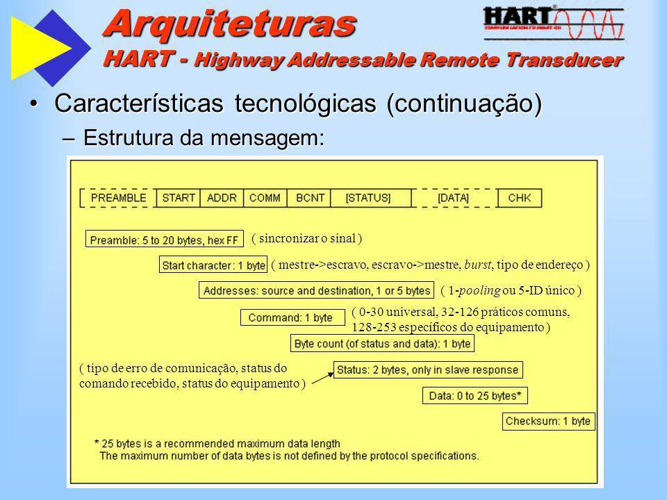 Arquiteturas HART - Highway Addressable Remote Transducer Características tecnológicas (continuação)Características tecnológicas (continuação) –Estrut