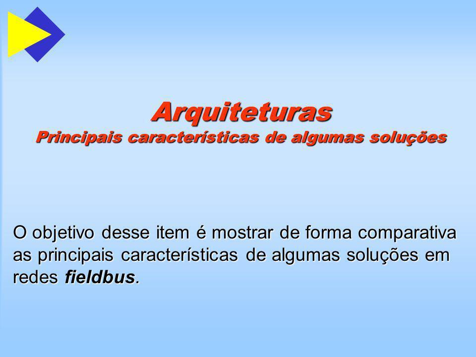 Arquiteturas Principais características de algumas soluções O objetivo desse item é mostrar de forma comparativa as principais características de algumas soluções em redes fieldbus.