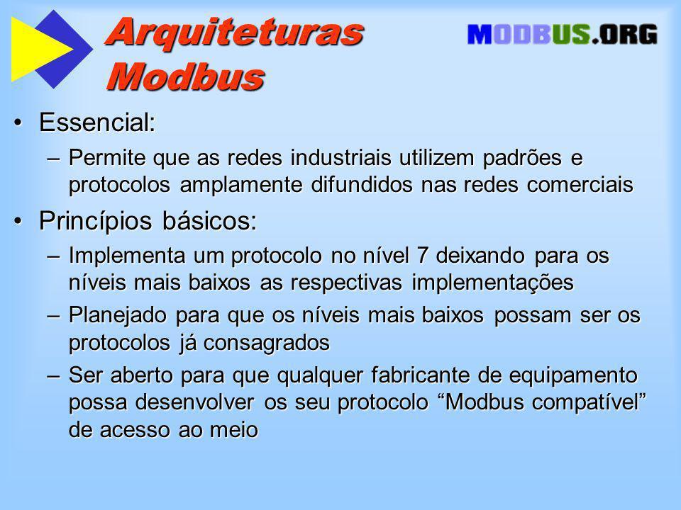 Arquiteturas Modbus Essencial:Essencial: –Permite que as redes industriais utilizem padrões e protocolos amplamente difundidos nas redes comerciais Pr