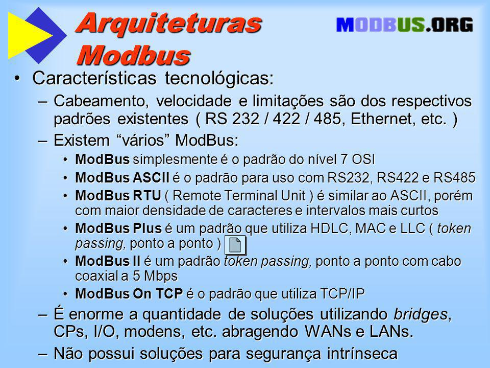 Arquiteturas Modbus Características tecnológicas:Características tecnológicas: –Cabeamento, velocidade e limitações são dos respectivos padrões existentes ( RS 232 / 422 / 485, Ethernet, etc.