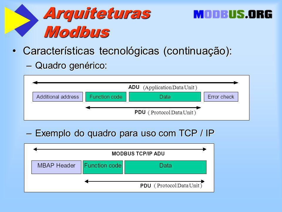 Arquiteturas Modbus Características tecnológicas (continuação):Características tecnológicas (continuação): –Quadro genérico: –Exemplo do quadro para uso com TCP / IP ( Protocol Data Unit ) (Application Data Unit )