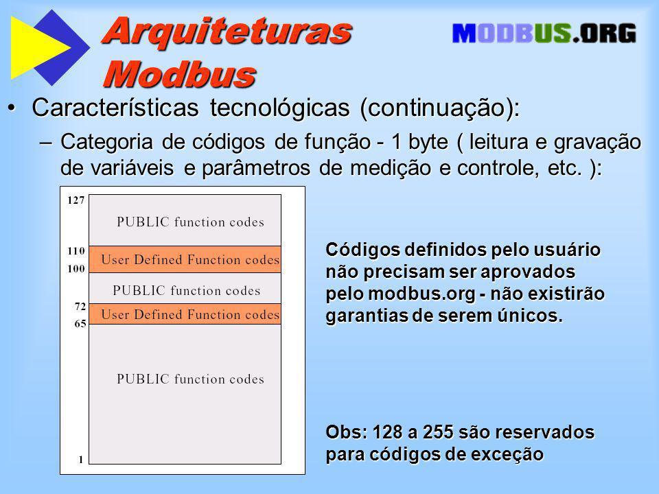 Arquiteturas Modbus Características tecnológicas (continuação):Características tecnológicas (continuação): –Categoria de códigos de função - 1 byte (