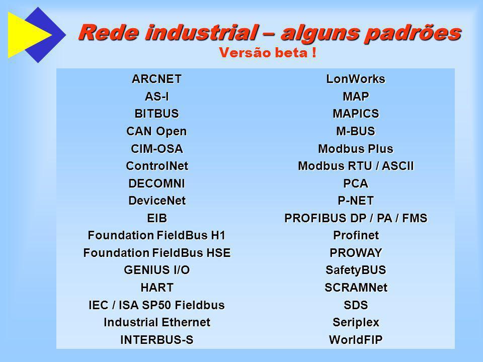 Arquiteturas Modbus Características tecnológicas (continuação):Características tecnológicas (continuação): –Exemplo de uma arquitetura ModBus: