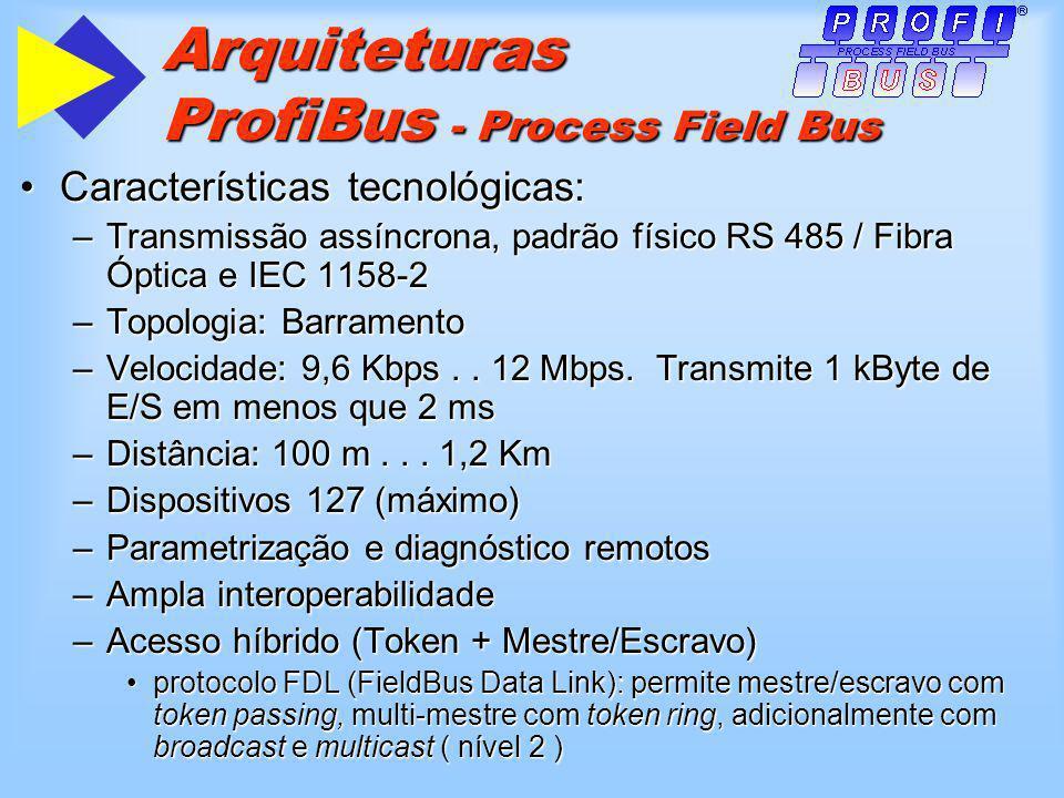 Arquiteturas ProfiBus - Process Field Bus Características tecnológicas:Características tecnológicas: –Transmissão assíncrona, padrão físico RS 485 / F