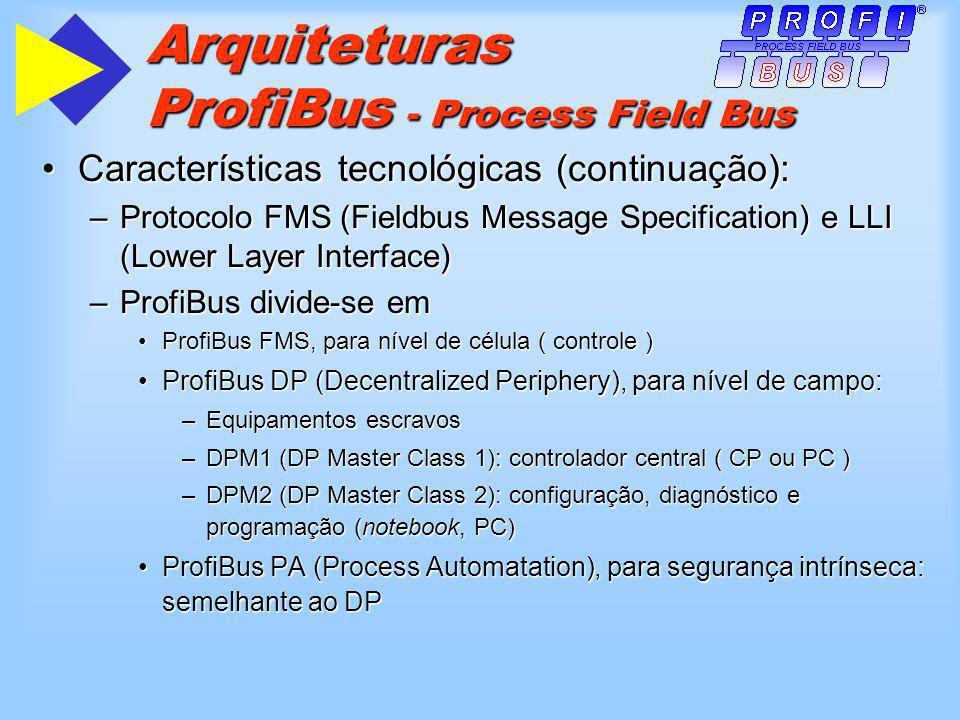 Arquiteturas ProfiBus - Process Field Bus Características tecnológicas (continuação):Características tecnológicas (continuação): –Protocolo FMS (Fieldbus Message Specification) e LLI (Lower Layer Interface) –ProfiBus divide-se em ProfiBus FMS, para nível de célula ( controle )ProfiBus FMS, para nível de célula ( controle ) ProfiBus DP (Decentralized Periphery), para nível de campo:ProfiBus DP (Decentralized Periphery), para nível de campo: –Equipamentos escravos –DPM1 (DP Master Class 1): controlador central ( CP ou PC ) –DPM2 (DP Master Class 2): configuração, diagnóstico e programação (notebook, PC) ProfiBus PA (Process Automatation), para segurança intrínseca: semelhante ao DPProfiBus PA (Process Automatation), para segurança intrínseca: semelhante ao DP