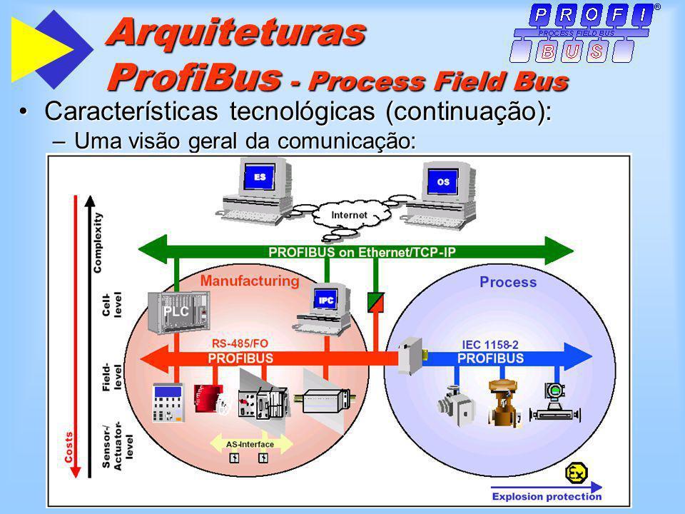 Arquiteturas ProfiBus - Process Field Bus Características tecnológicas (continuação):Características tecnológicas (continuação): –Uma visão geral da c