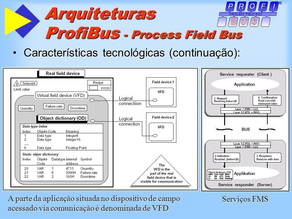 Arquiteturas ProfiBus - Process Field Bus Características tecnológicas (continuação):Características tecnológicas (continuação): A parte da aplicação