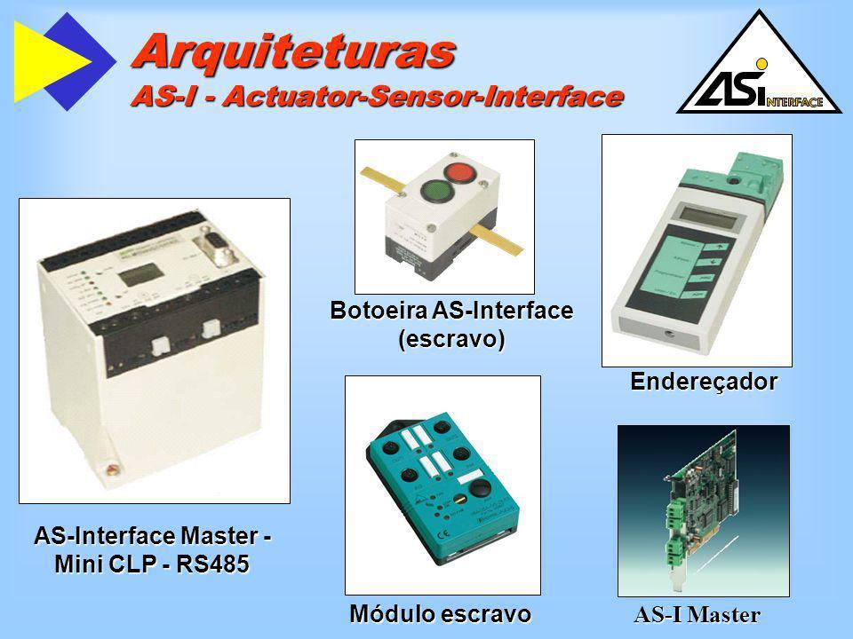 Arquiteturas HART - Highway Addressable Remote Transducer Características tecnológicas (continuação)Características tecnológicas (continuação) –Estrutura da mensagem: ( sincronizar o sinal ) ( mestre->escravo, escravo->mestre, burst, tipo de endereço ) ( 1-pooling ou 5-ID único ) ( 0-30 universal, 32-126 práticos comuns, 128-253 específicos do equipamento ) ( tipo de erro de comunicação, status do comando recebido, status do equipamento )