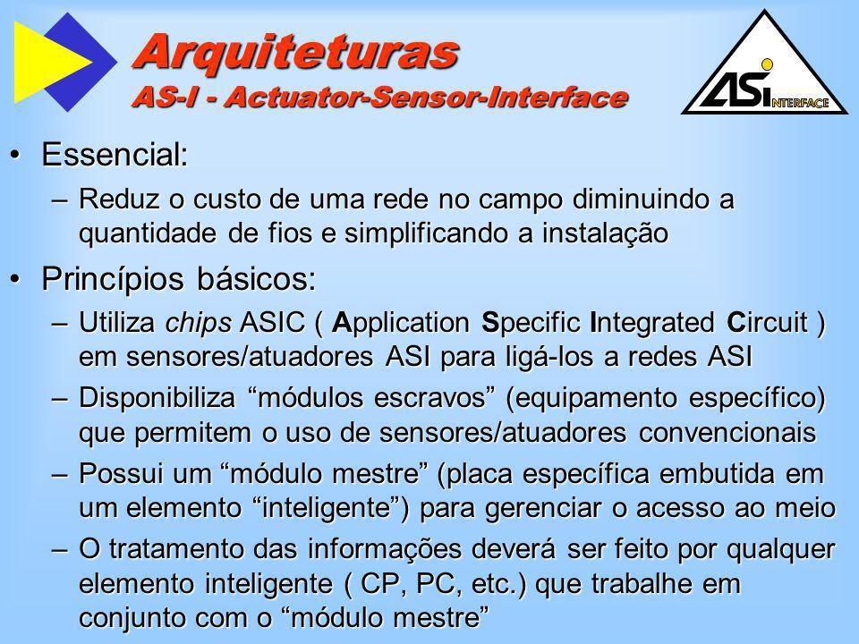 Arquiteturas AS-I - Actuator-Sensor-Interface Características tecnológicas:Características tecnológicas: Interligações por cabo de 2 fios de 1,5 mm² sem blindagem para dados e alimentação ou com alimentação separada Extensão máxima do cabo em segmentos de 100m em um máximo de 500m com repetidor Permitidas todas as topologias Na atual versão (2.1) admite-se um máximo de 62 módulos com 248 pontos de entrada e 186 de saída e ciclo de 10 ms na capacidade máxima Sinais analógicos são processados com eficiência apenas na versão 2.1 ME: Módulo de Entrada MS: Módulo de Saída A: Atuador S: Sensor Não possui soluções para segurança intrínsica