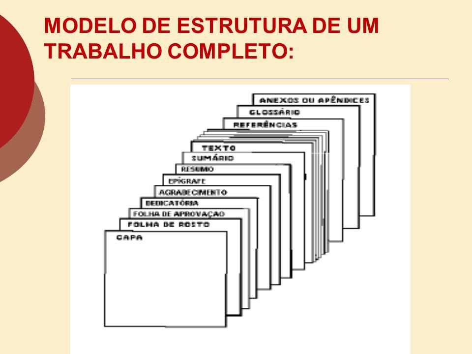ESTRUTURA DE UM TRABALHO (monografias) Elementos Pós-textuais REFERÊNCIAS * GLOSSÁRIO APÊNDICES E ANEXOS ÍNDICES *Obrigatório