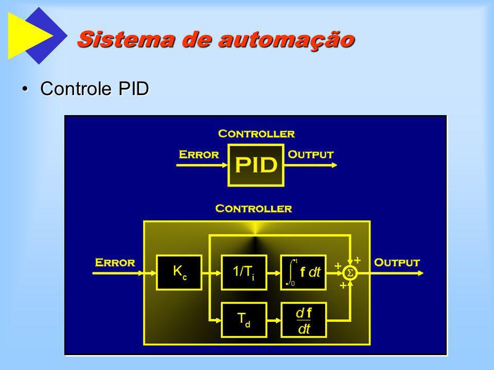 Sistema de automação Controle PIDControle PID
