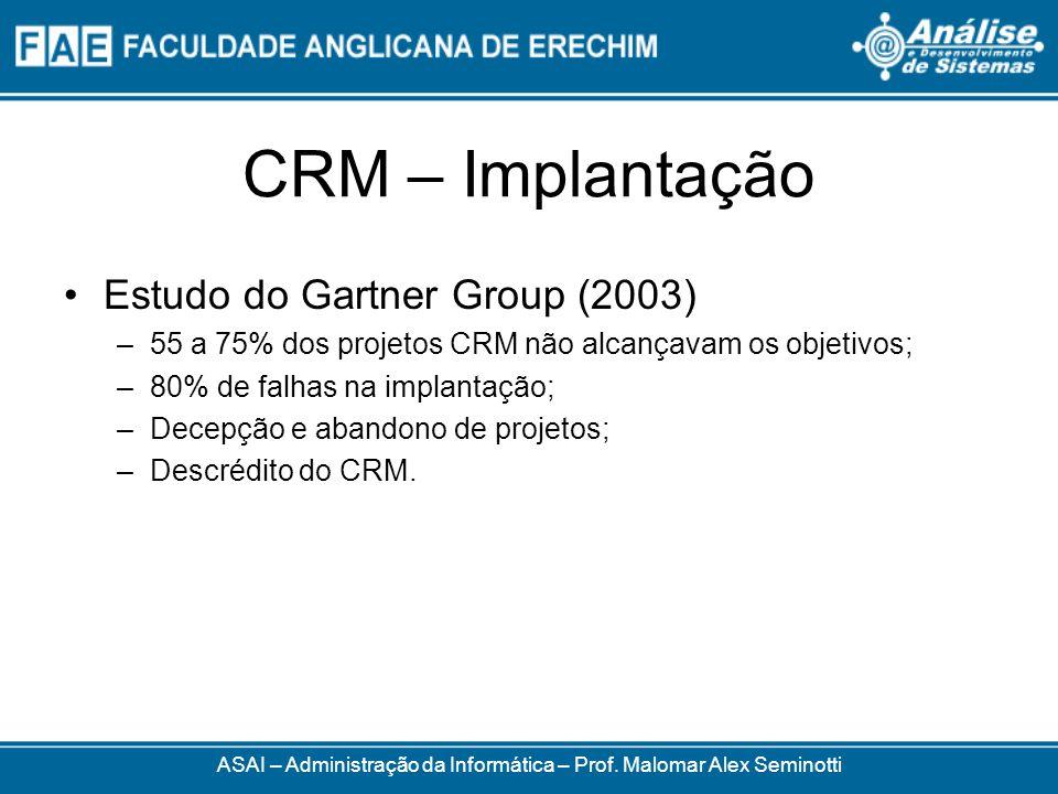 CRM – Implantação Estudo do Gartner Group (2003) –55 a 75% dos projetos CRM não alcançavam os objetivos; –80% de falhas na implantação; –Decepção e ab