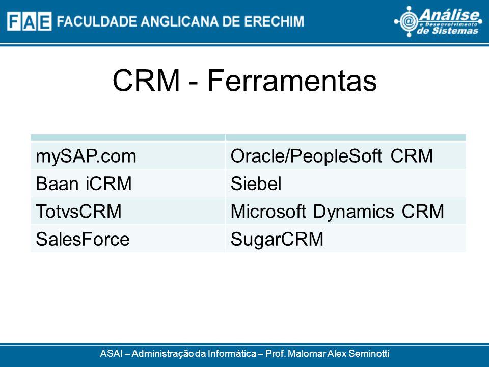 CRM - Ferramentas ASAI – Administração da Informática – Prof. Malomar Alex Seminotti mySAP.comOracle/PeopleSoft CRM Baan iCRMSiebel TotvsCRMMicrosoft