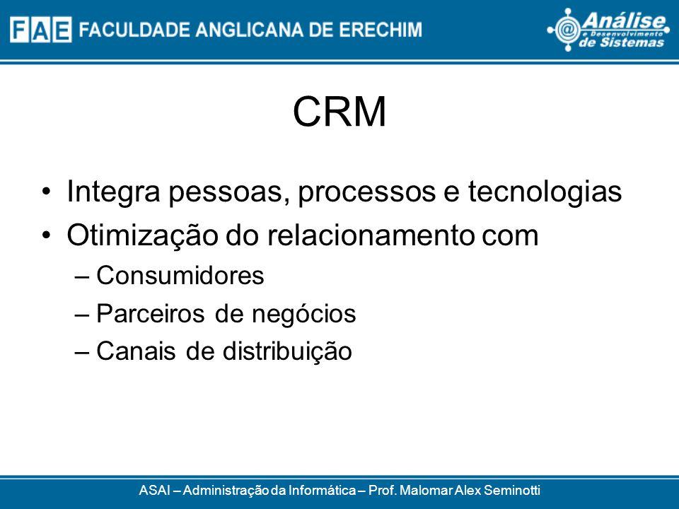 CRM Integra pessoas, processos e tecnologias Otimização do relacionamento com –Consumidores –Parceiros de negócios –Canais de distribuição ASAI – Administração da Informática – Prof.