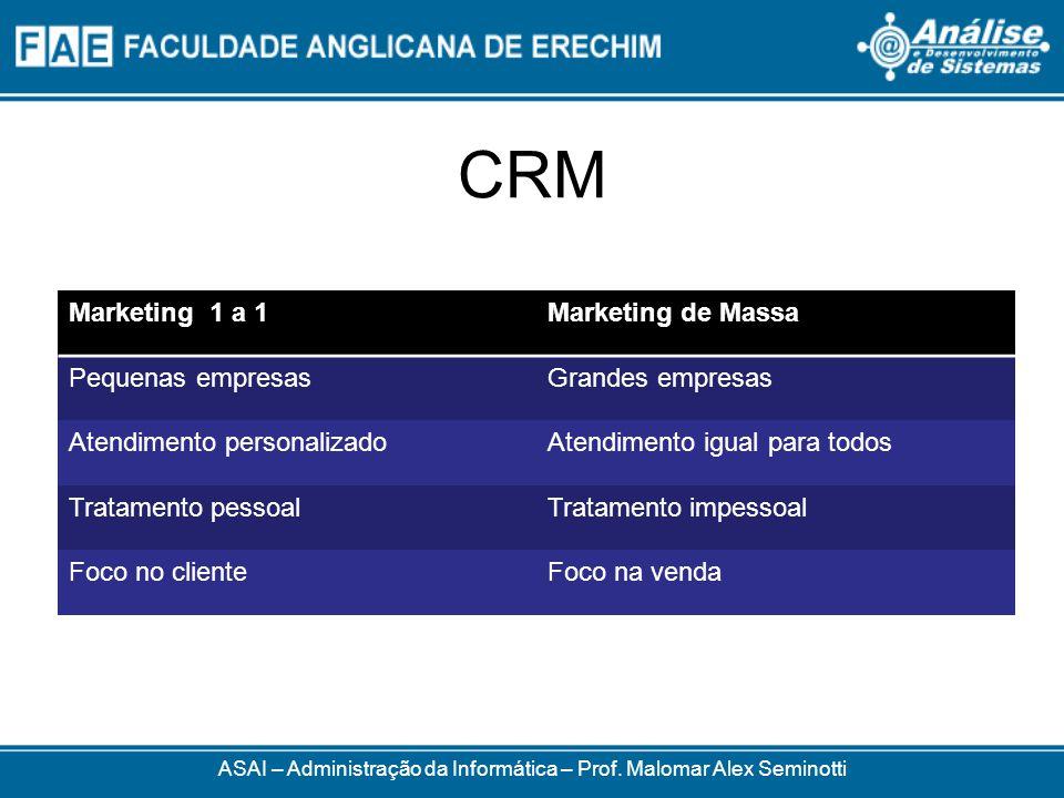 CRM Marketing 1 a 1Marketing de Massa Pequenas empresasGrandes empresas Atendimento personalizadoAtendimento igual para todos Tratamento pessoalTratam