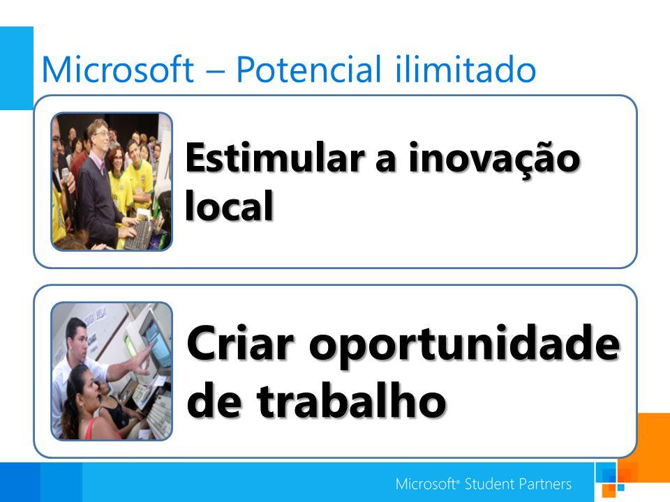 Microsoft – Potencial ilimitado Estimular a inovação local Criar oportunidade de trabalho