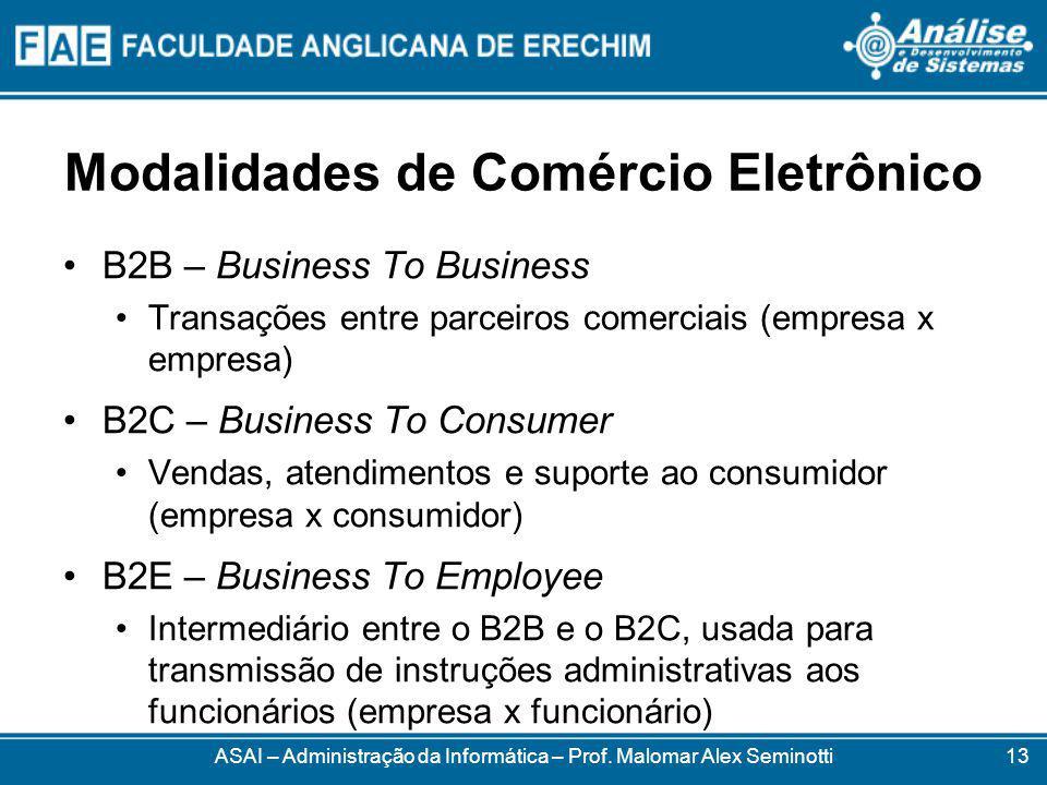 Modalidades de Comércio Eletrônico B2B – Business To Business Transações entre parceiros comerciais (empresa x empresa) B2C – Business To Consumer Vendas, atendimentos e suporte ao consumidor (empresa x consumidor) B2E – Business To Employee Intermediário entre o B2B e o B2C, usada para transmissão de instruções administrativas aos funcionários (empresa x funcionário) ASAI – Administração da Informática – Prof.