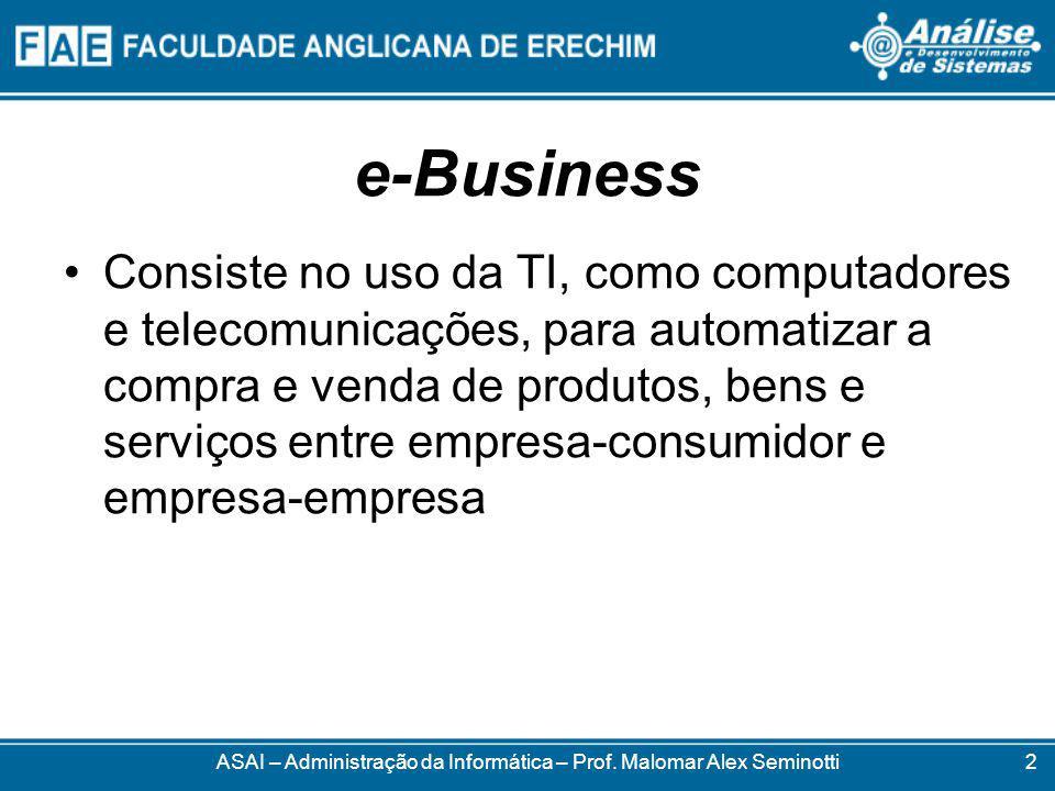 e-Business Consiste no uso da TI, como computadores e telecomunicações, para automatizar a compra e venda de produtos, bens e serviços entre empresa-consumidor e empresa-empresa ASAI – Administração da Informática – Prof.