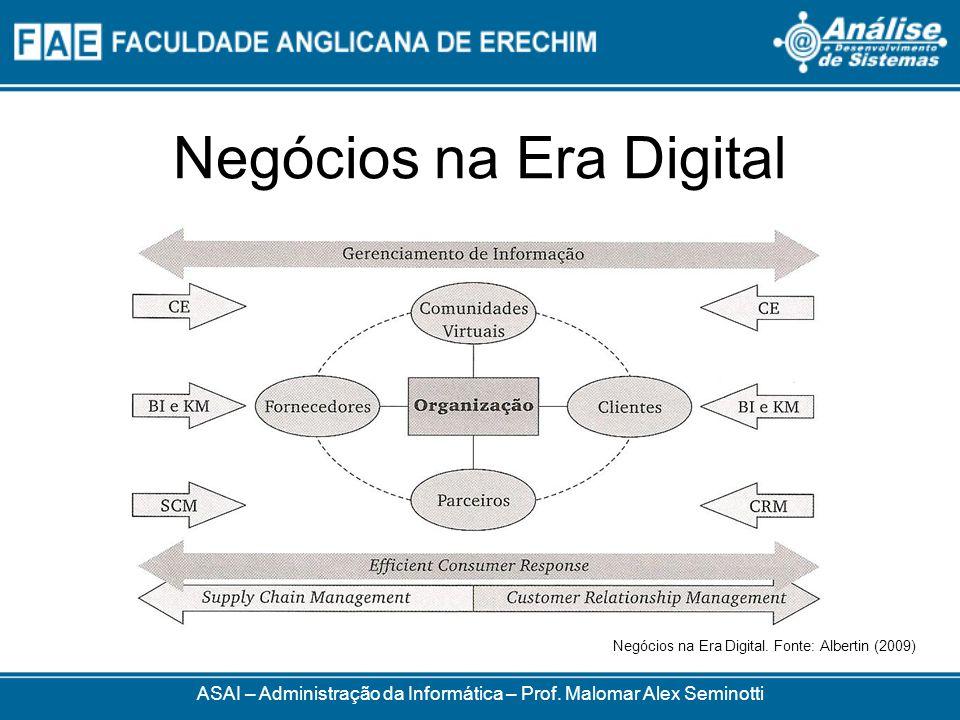 Negócios na Era Digital ASAI – Administração da Informática – Prof. Malomar Alex Seminotti Negócios na Era Digital. Fonte: Albertin (2009)
