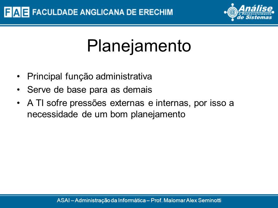 Planejamento ASAI – Administração da Informática – Prof. Malomar Alex Seminotti Principal função administrativa Serve de base para as demais A TI sofr