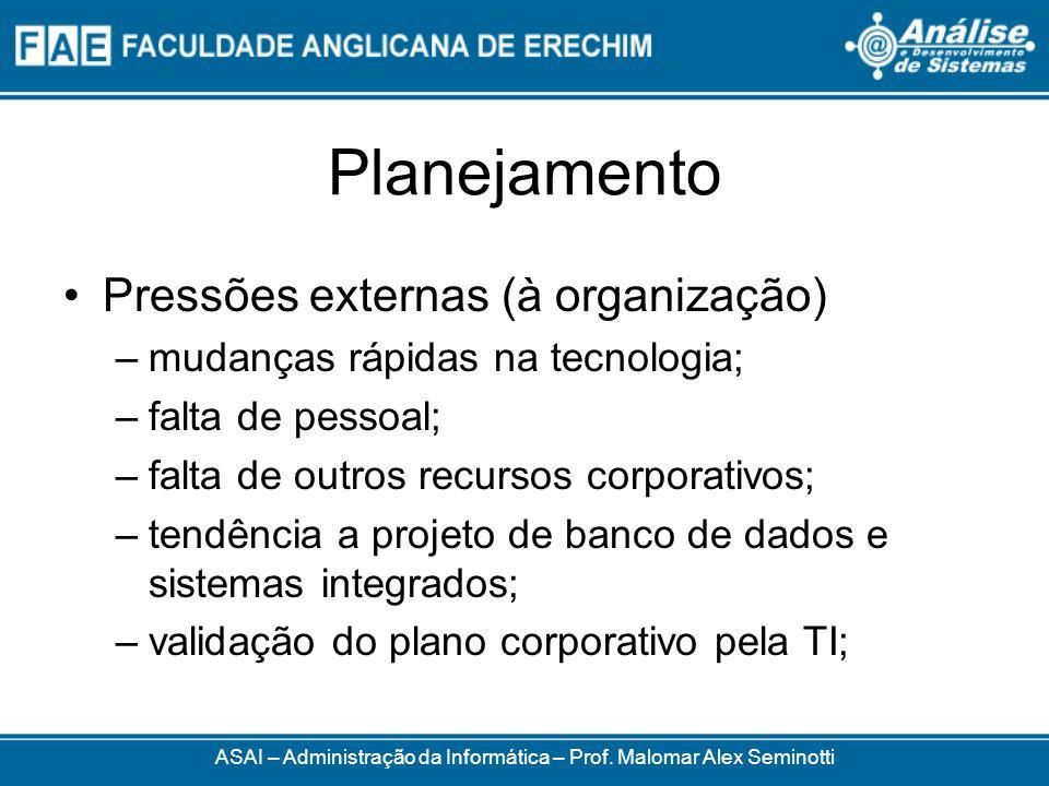 Planejamento ASAI – Administração da Informática – Prof. Malomar Alex Seminotti Pressões externas (à organização) –mudanças rápidas na tecnologia; –fa