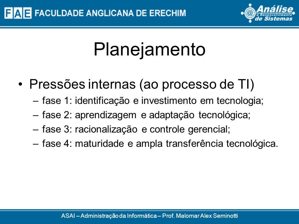 Planejamento ASAI – Administração da Informática – Prof. Malomar Alex Seminotti Pressões internas (ao processo de TI) –fase 1: identificação e investi