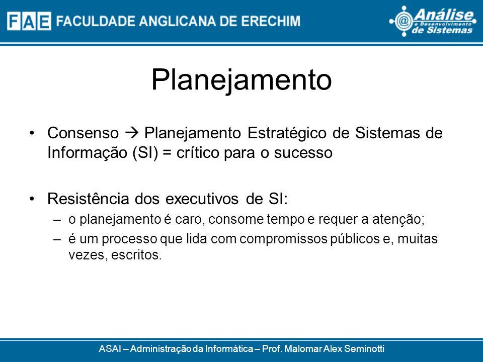 Planejamento ASAI – Administração da Informática – Prof. Malomar Alex Seminotti Consenso Planejamento Estratégico de Sistemas de Informação (SI) = crí