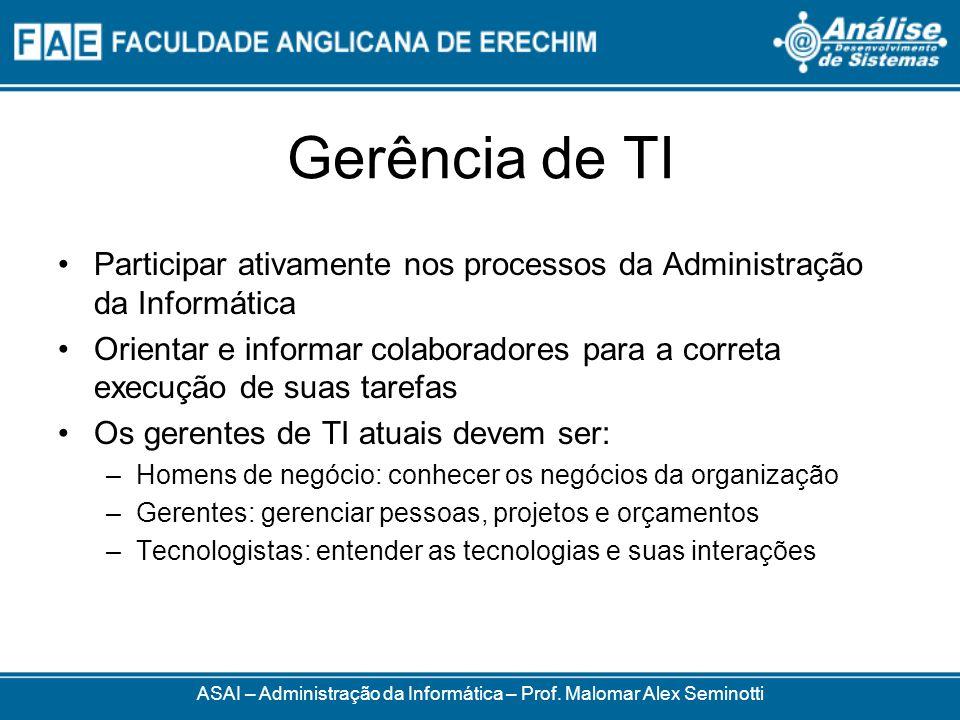 Gerência de TI ASAI – Administração da Informática – Prof. Malomar Alex Seminotti Participar ativamente nos processos da Administração da Informática