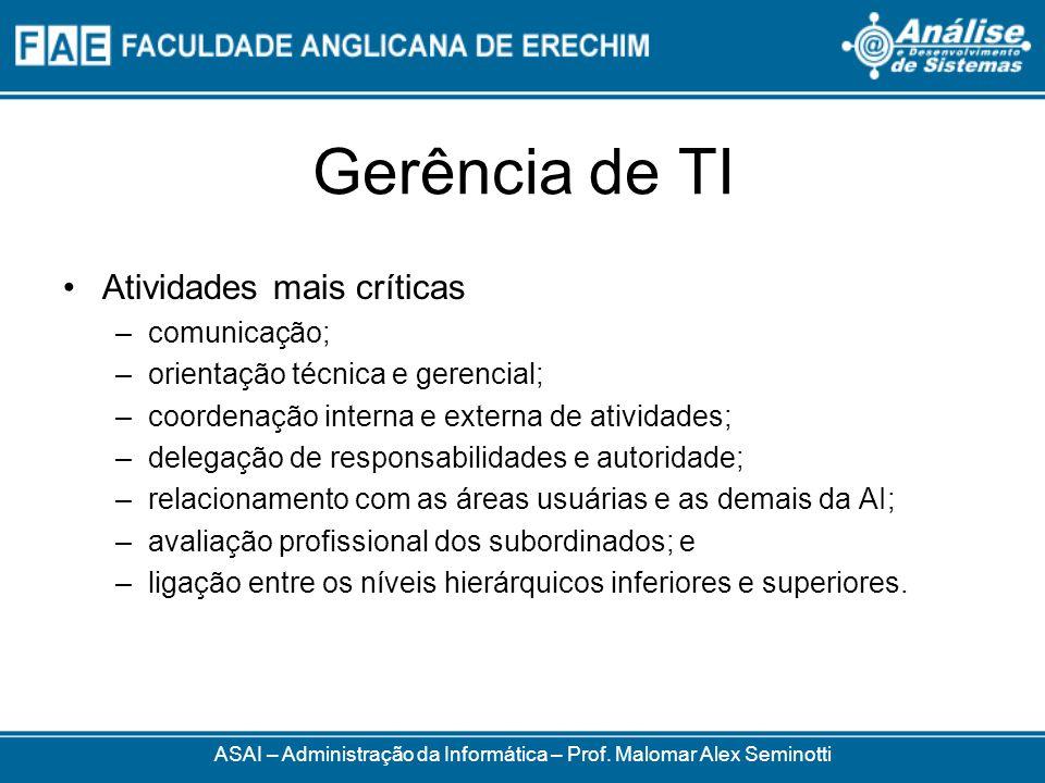 Gerência de TI ASAI – Administração da Informática – Prof. Malomar Alex Seminotti Atividades mais críticas –comunicação; –orientação técnica e gerenci