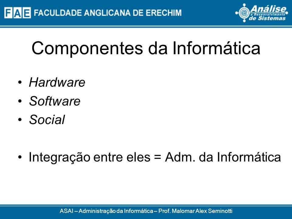 Componentes da Informática Hardware Software Social Integração entre eles = Adm. da Informática ASAI – Administração da Informática – Prof. Malomar Al