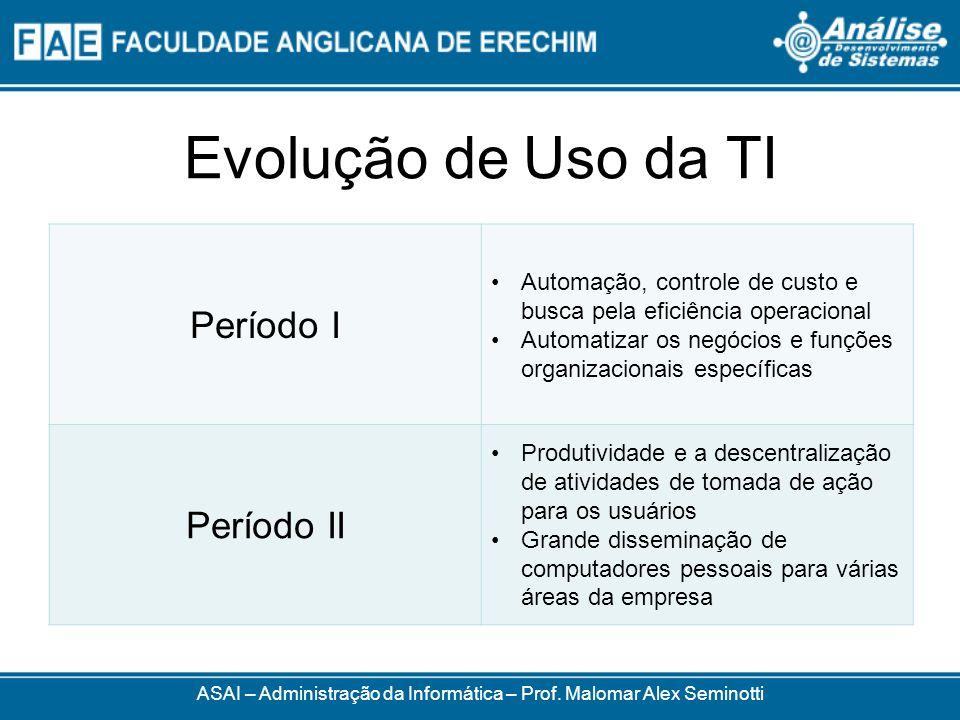 Evolução de Uso da TI Período III Redesenho dos processos de negócio de forma a se adequarem as aplicações de TI Integração de todos os processos de negócio Período IV Modelos de negócio externo Atendimento de toda a cadeia de valor envolvida no negócio da empresa ASAI – Administração da Informática – Prof.