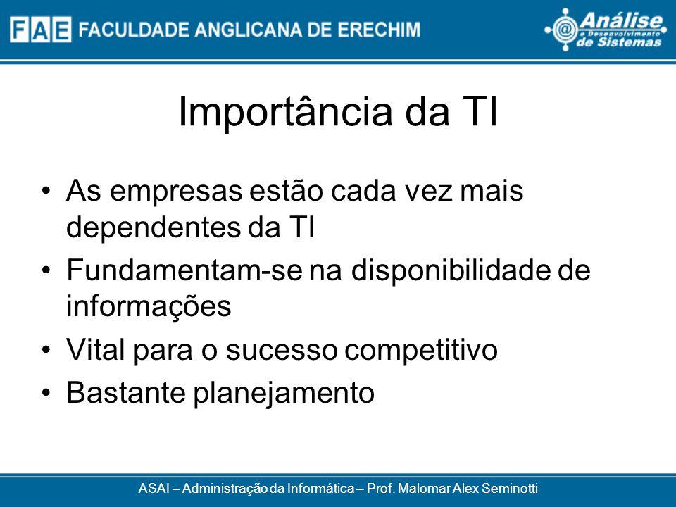 Importância da TI As empresas estão cada vez mais dependentes da TI Fundamentam-se na disponibilidade de informações Vital para o sucesso competitivo