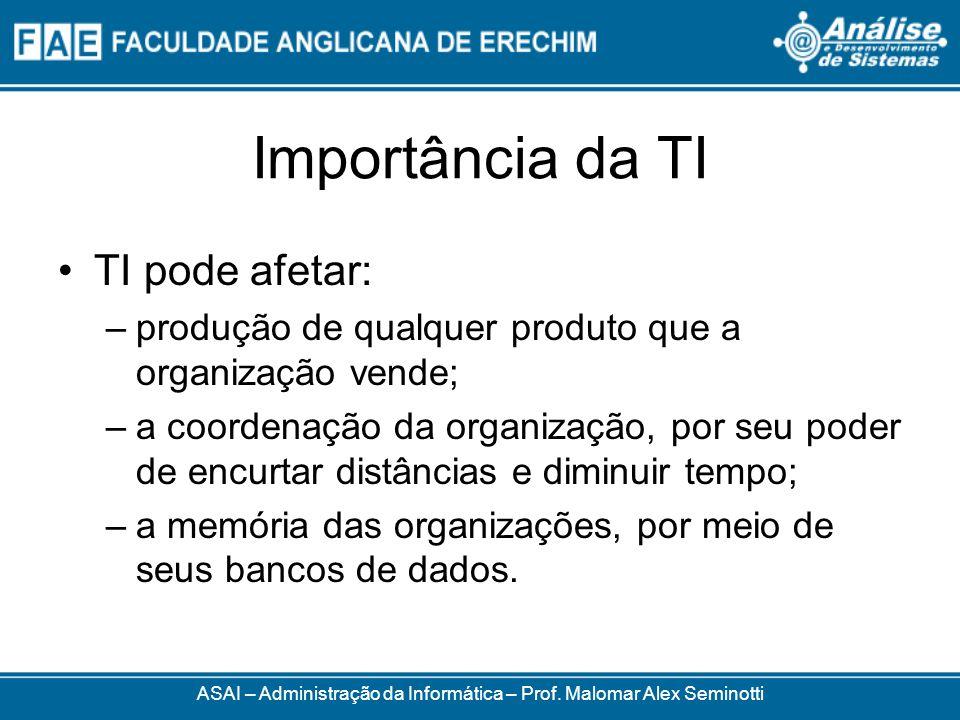 Importância da TI TI pode afetar: –produção de qualquer produto que a organização vende; –a coordenação da organização, por seu poder de encurtar dist