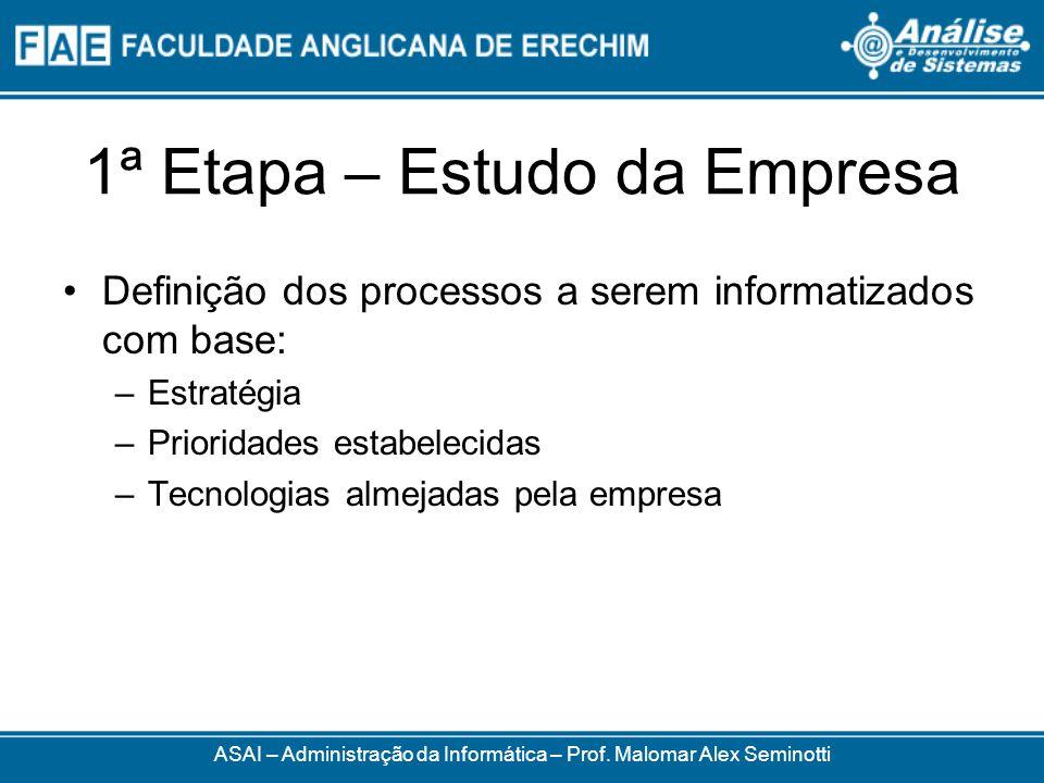 1ª Etapa – Estudo da Empresa Definição dos processos a serem informatizados com base: –Estratégia –Prioridades estabelecidas –Tecnologias almejadas pe