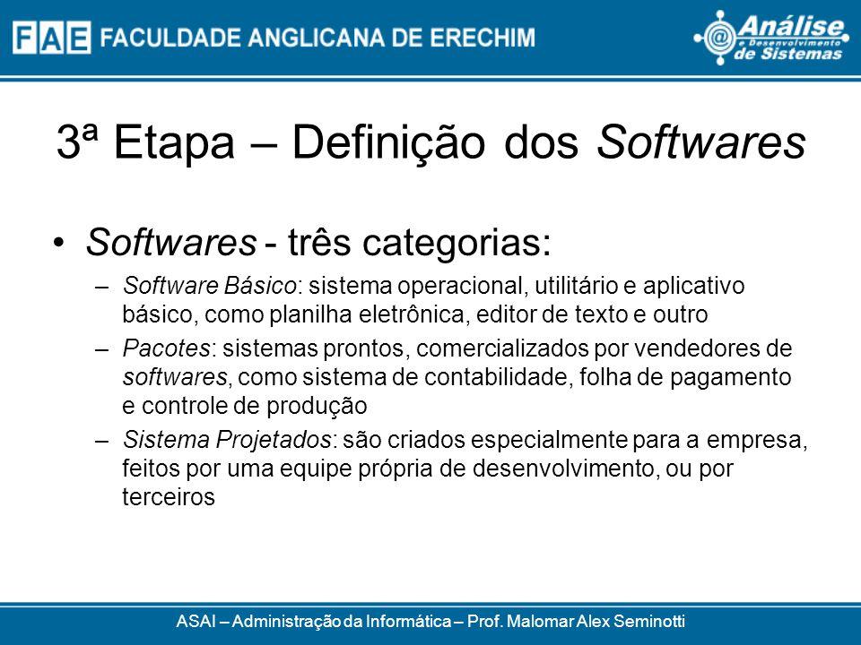 3ª Etapa – Definição dos Softwares Softwares - três categorias: –Software Básico: sistema operacional, utilitário e aplicativo básico, como planilha e