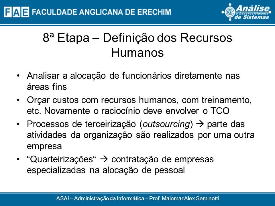 8ª Etapa – Definição dos Recursos Humanos Analisar a alocação de funcionários diretamente nas áreas fins Orçar custos com recursos humanos, com treina