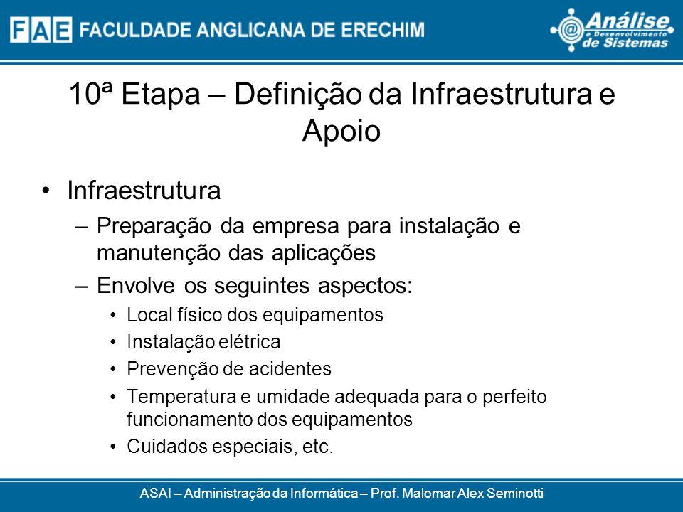10ª Etapa – Definição da Infraestrutura e Apoio Infraestrutura –Preparação da empresa para instalação e manutenção das aplicações –Envolve os seguinte