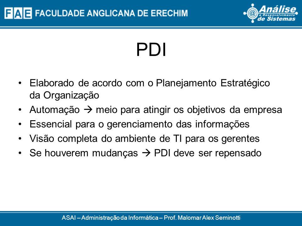 PDI Elaborado de acordo com o Planejamento Estratégico da Organização Automação meio para atingir os objetivos da empresa Essencial para o gerenciamen