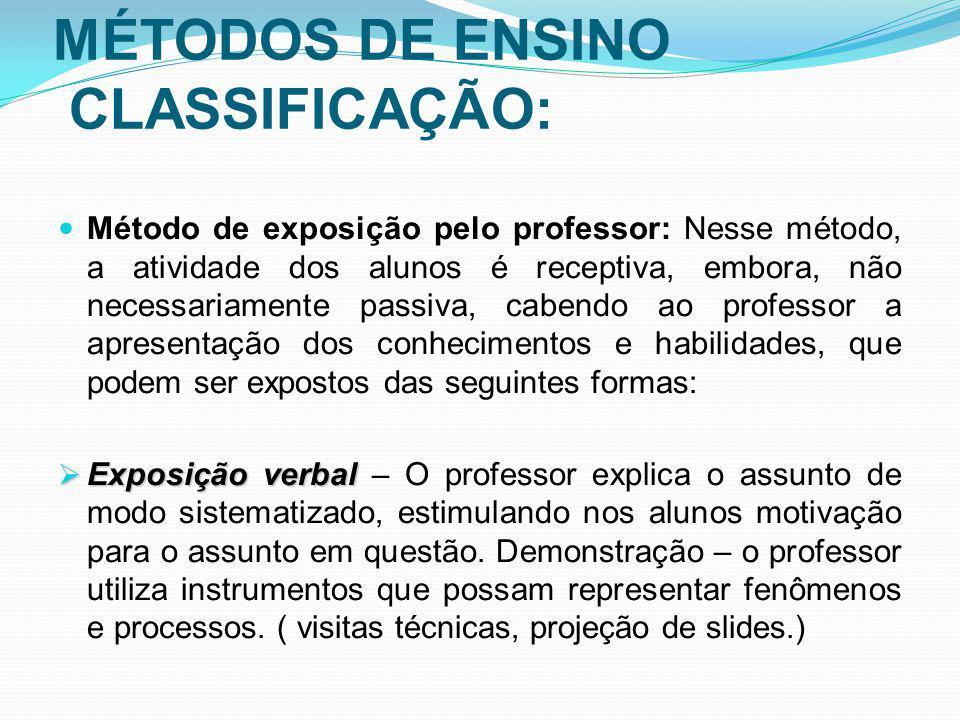 MÉTODOS DE ENSINO CLASSIFICAÇÃO: Método de exposição pelo professor: Nesse método, a atividade dos alunos é receptiva, embora, não necessariamente pas