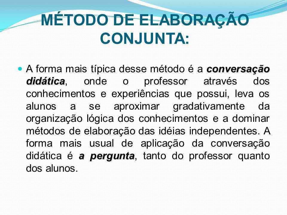 MÉTODO DE ELABORAÇÃO CONJUNTA: conversação didática apergunta A forma mais típica desse método é a conversação didática, onde o professor através dos