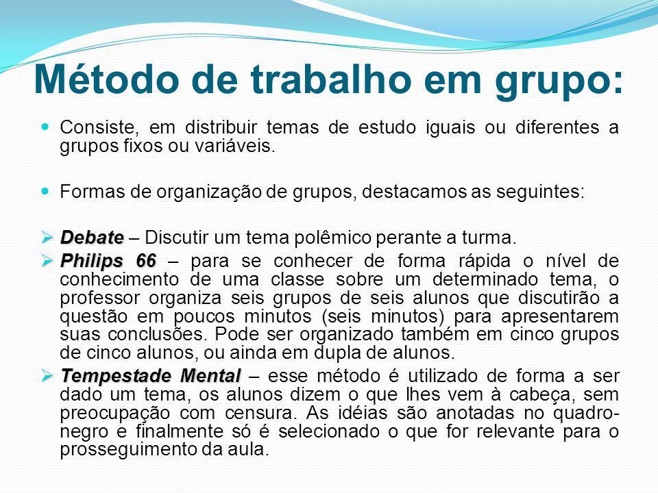 Método de trabalho em grupo: Consiste, em distribuir temas de estudo iguais ou diferentes a grupos fixos ou variáveis. Formas de organização de grupos