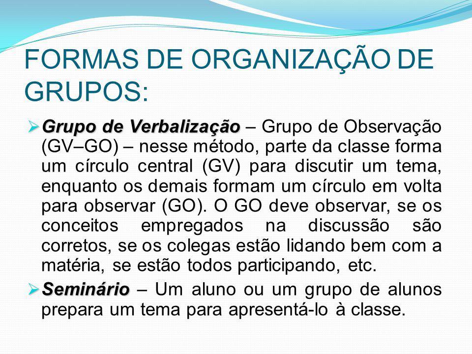 FORMAS DE ORGANIZAÇÃO DE GRUPOS: Grupo de Verbalização Grupo de Verbalização – Grupo de Observação (GV–GO) – nesse método, parte da classe forma um cí