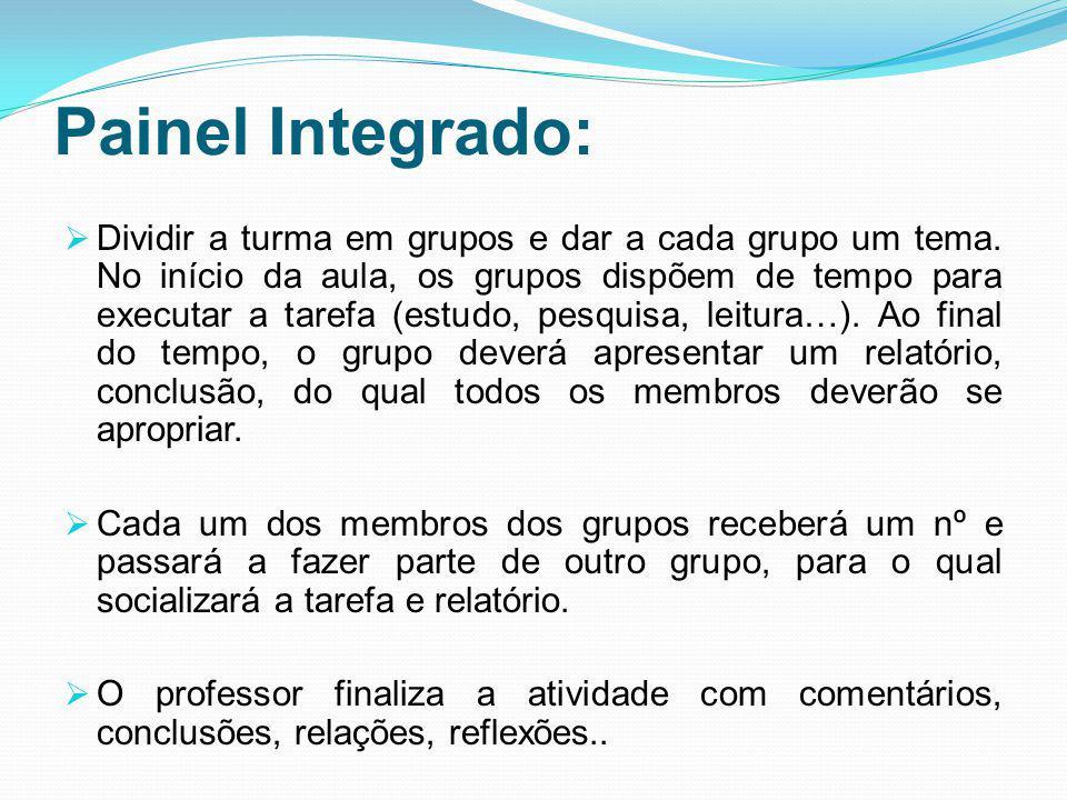 Painel Integrado: Dividir a turma em grupos e dar a cada grupo um tema. No início da aula, os grupos dispõem de tempo para executar a tarefa (estudo,