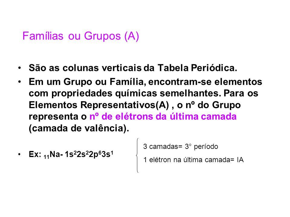Famílias ou Grupos (A) São as colunas verticais da Tabela Periódica. Em um Grupo ou Família, encontram-se elementos com propriedades químicas semelhan
