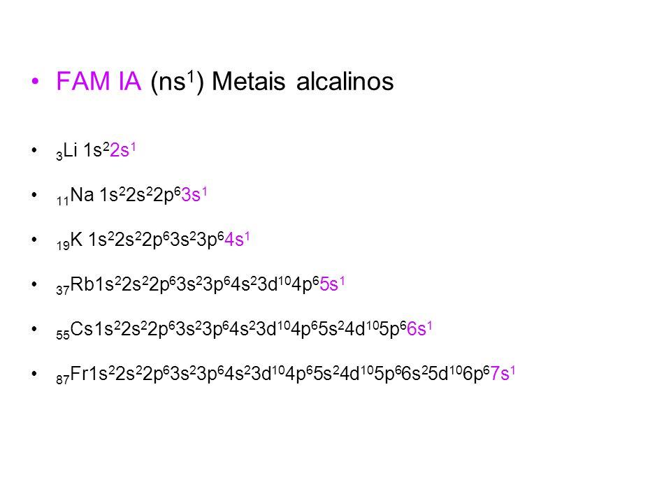 FAM IA (ns 1 ) Metais alcalinos 3 Li 1s 2 2s 1 11 Na 1s 2 2s 2 2p 6 3s 1 19 K 1s 2 2s 2 2p 6 3s 2 3p 6 4s 1 37 Rb1s 2 2s 2 2p 6 3s 2 3p 6 4s 2 3d 10 4